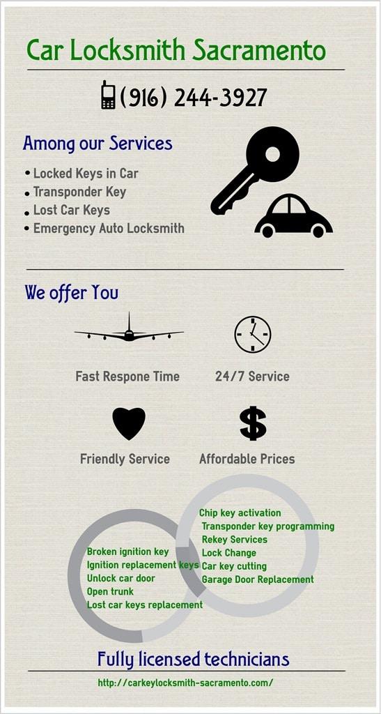 Car Locksmith Sacramento