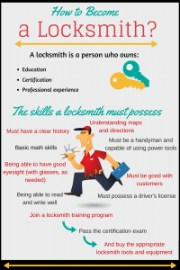 How to Become a Locksmith